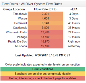 WI River water levels